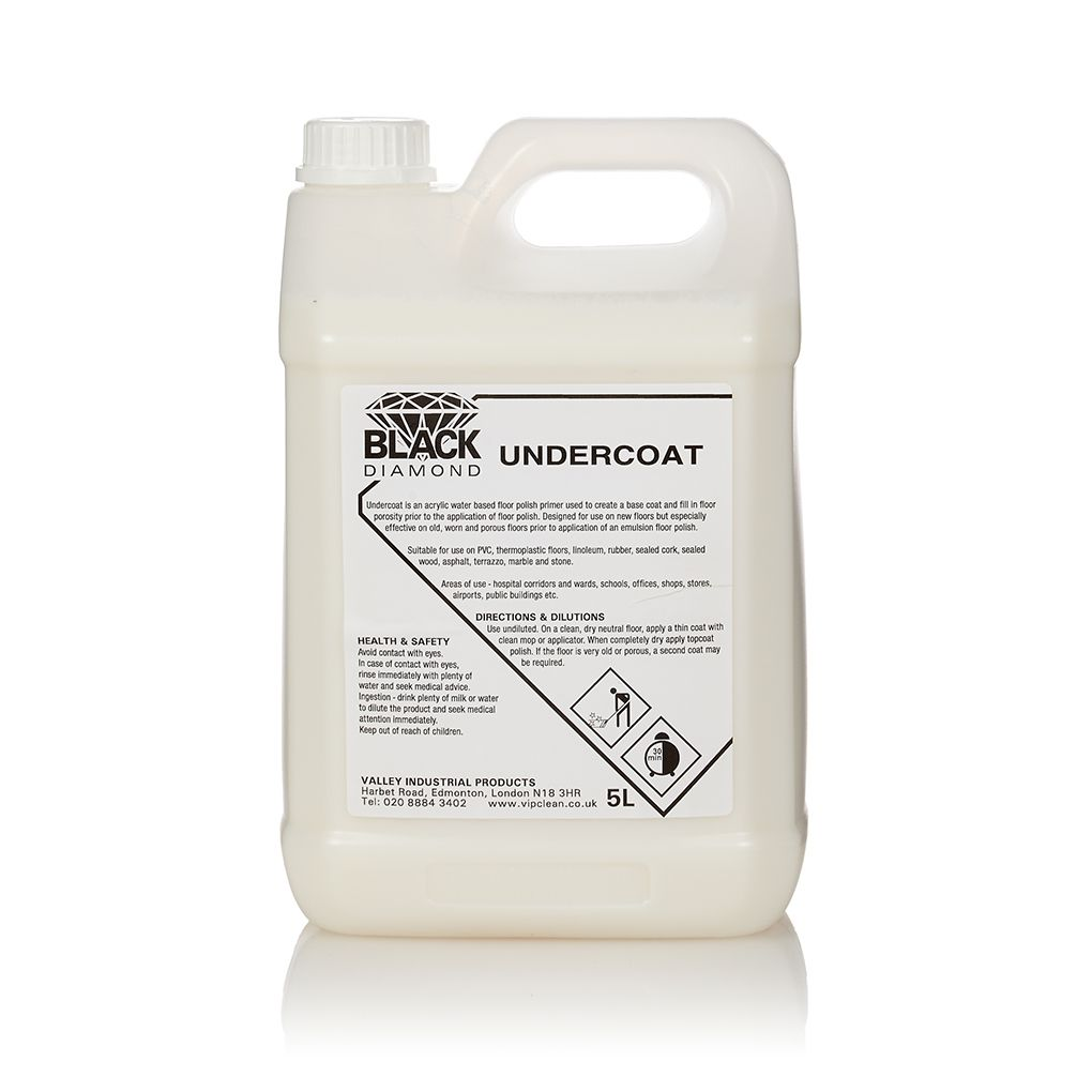 Wholesale Car Care Products Uk